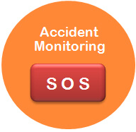 Accident Monitoring