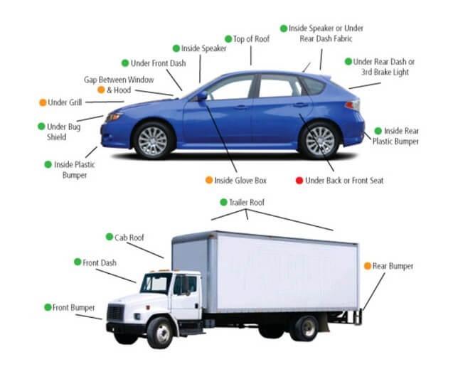 car location tracker gt06. Black Bedroom Furniture Sets. Home Design Ideas