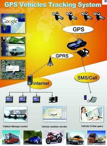 GT06 Voice Monitor Vibration Sensor LED Indicators GPS Car Trackers