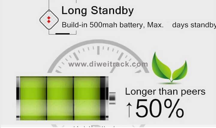 K30 long 60 days standby time