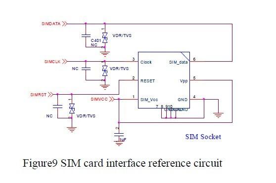 GSM/GPRS/GPS Module for GT06 ,GT02,TK110