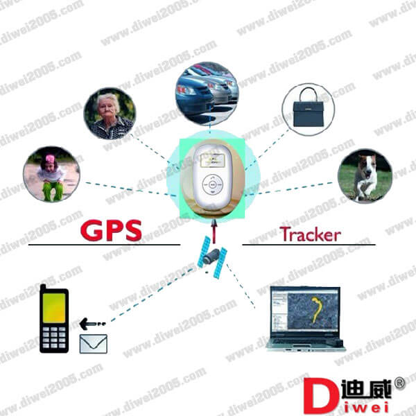 children GPS Tracker TK105 with SMS and Two Way Calling SOS function
